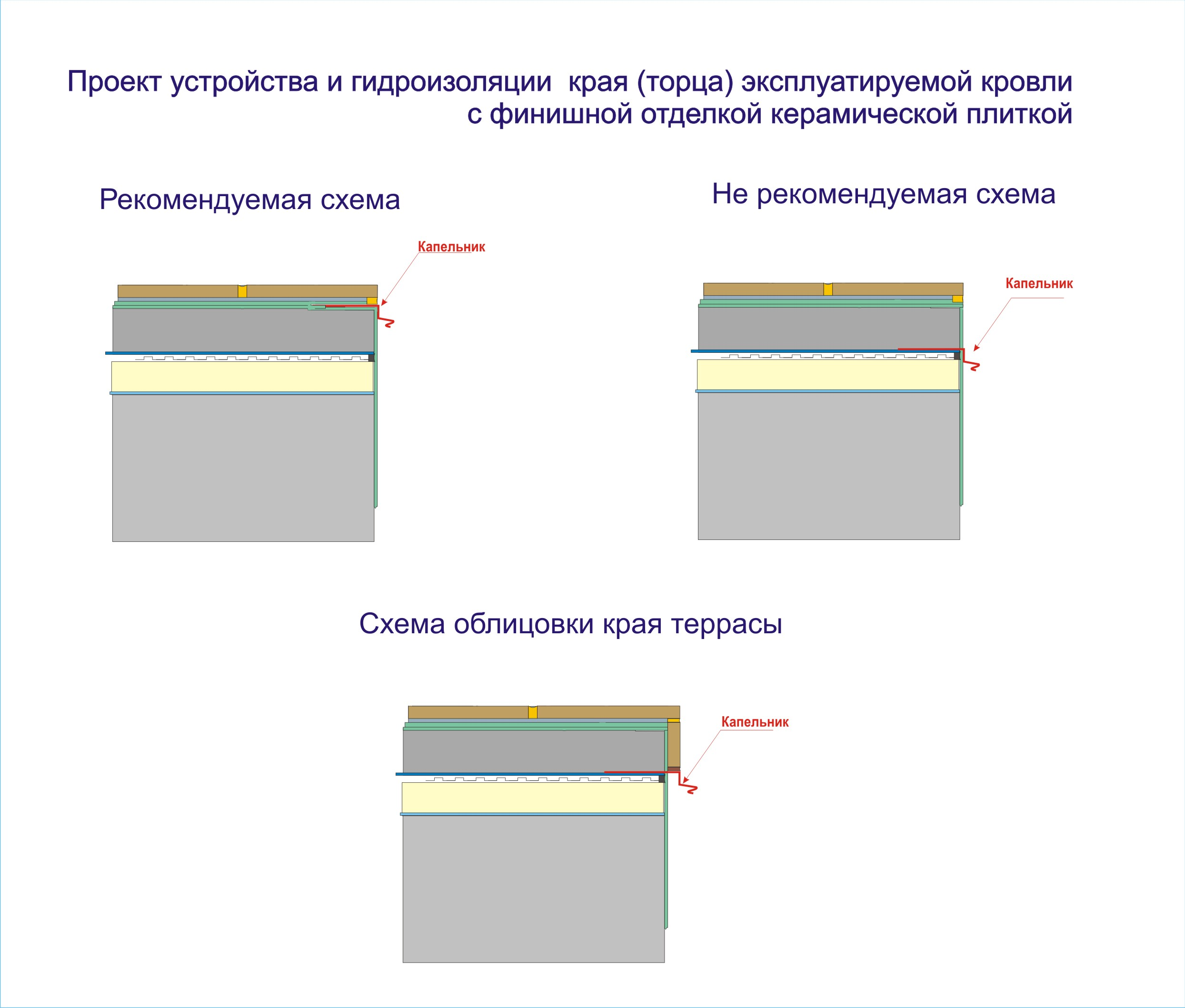 Схема_торец_ край_террас