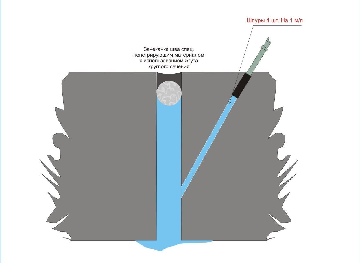 Утепление наружной панельной стены